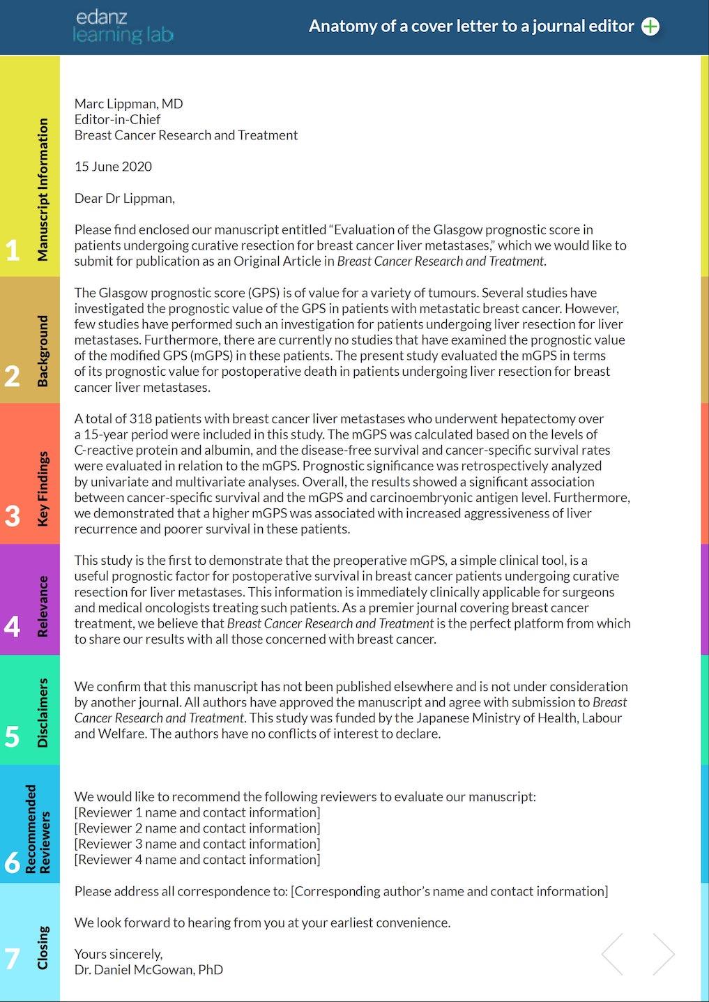 Cover Letter EN page 2